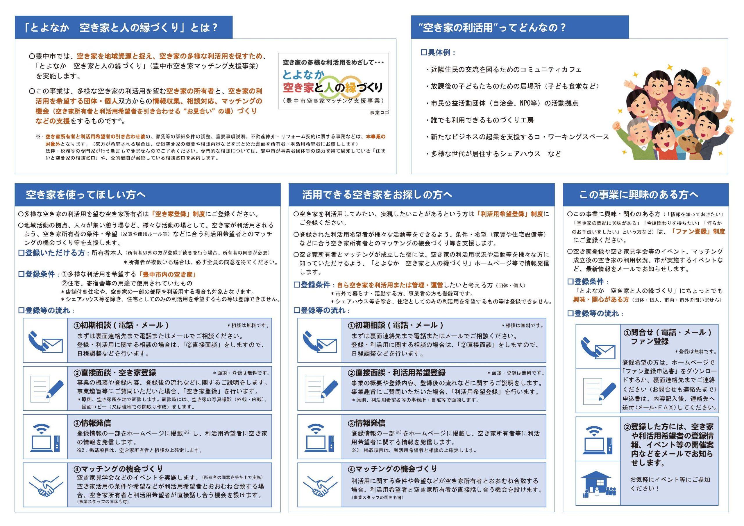豊中市空き家マッチング支援事業