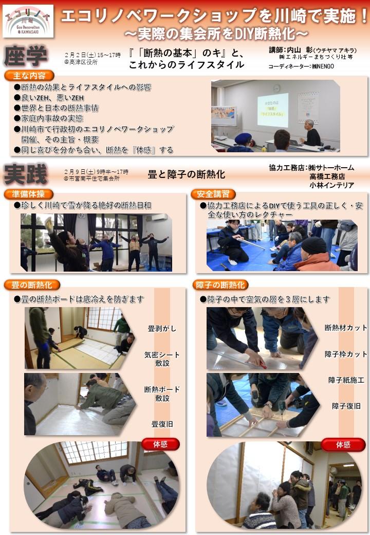 川崎市住宅基本計画改定業務等