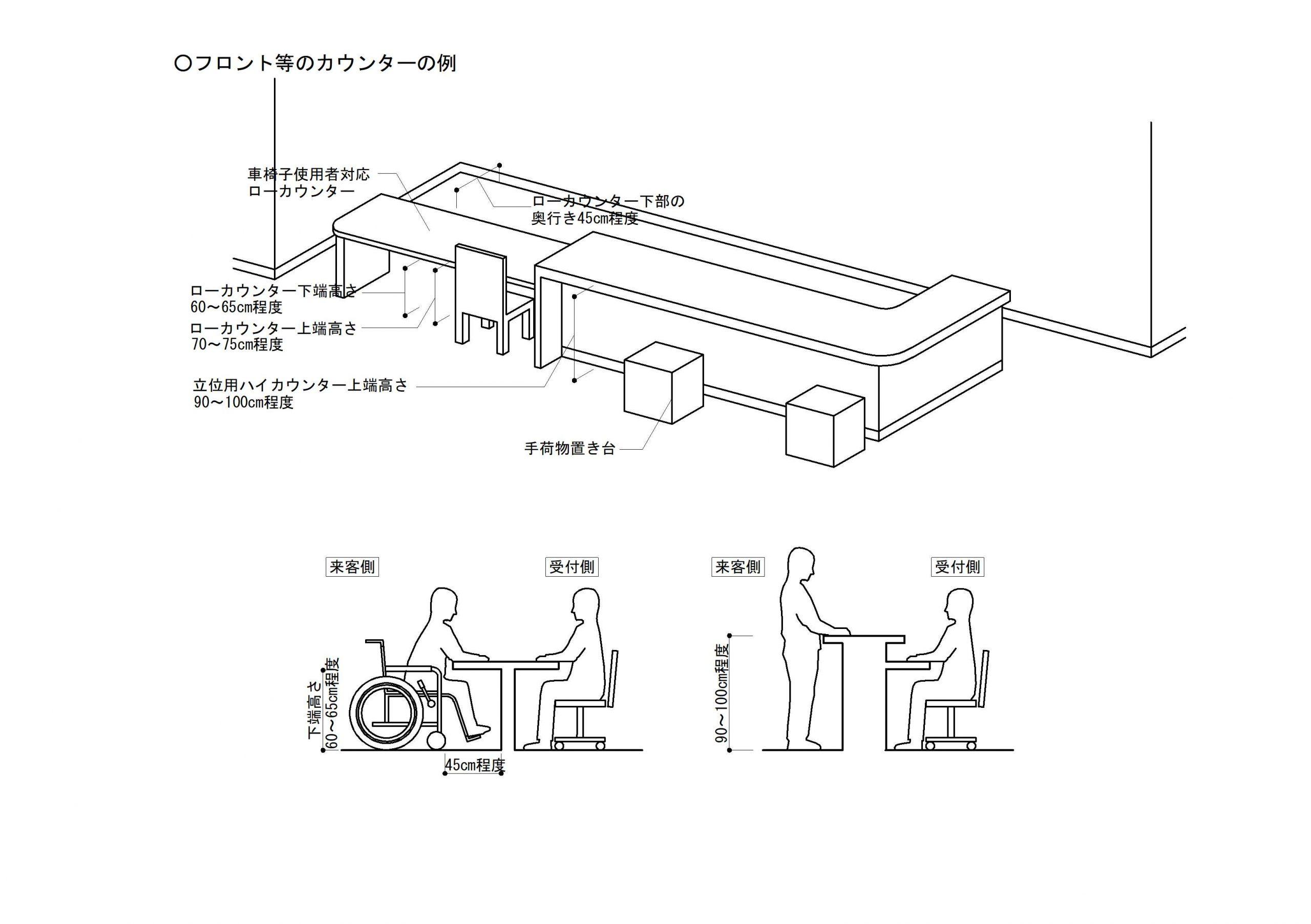 バリアフリー建築設計標準の改訂資料作成等