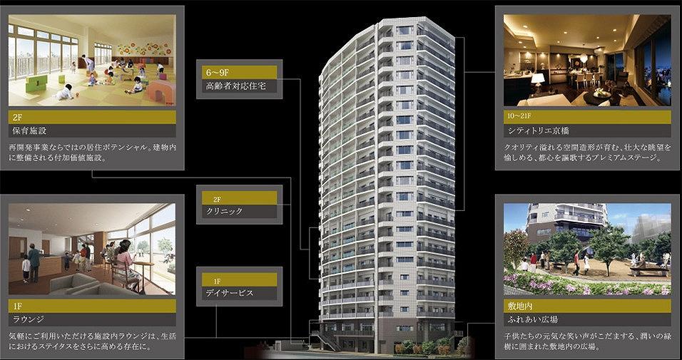 京橋町地区市街地再開発事業